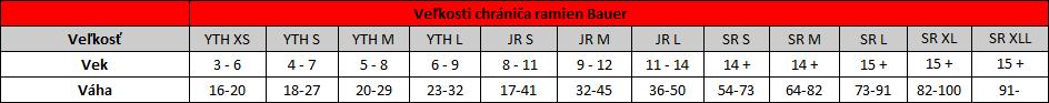 hokejove_chranice_ramien_bauer_velkostna_tabulka