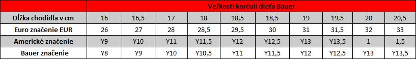 hokejove_korcule_bauer_youth_velkostna_tabulka
