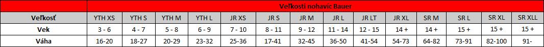 hokejove_nohavice_bauer_velkostna_tabulka